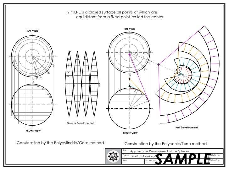 sphere development