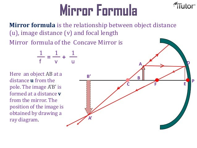 the focal length of spherical mirrors Mirror, the focal length is taken to be negative (-) the object distance is taken to be sign convention for spherical mirrors and lenses (b) spherical lenses.