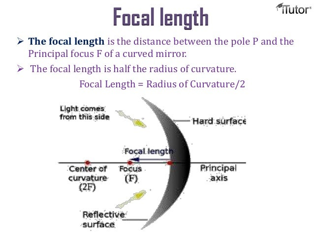 the focal length of spherical mirrors Spherical mirrors - mirror formula & magnification and image distance (v) are related to the focal length of a spherical mirror and focal length is the distance of the principal focus from the pole of the mirror.