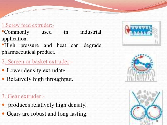 2. Screen or basket extruder:-   Lower density extrudate.   Relatively high throughput.  3. Gear extruder:-   produces ...