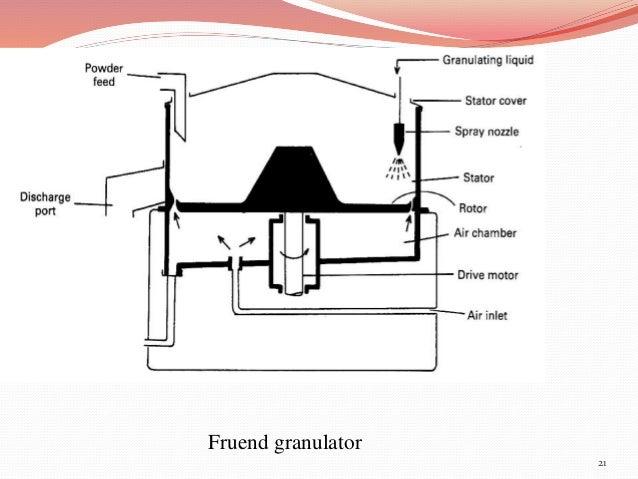 21  Fruend granulator