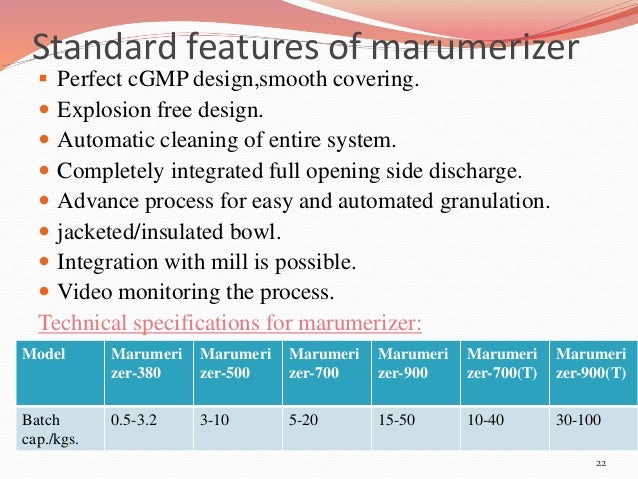 Standard features of marumerizer   Perfect cGMP design,smooth covering.   Explosion free design.   Automatic cleaning o...