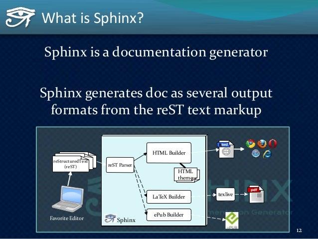 Sphinx autodoc - automated api documentation - PyCon MY 2015