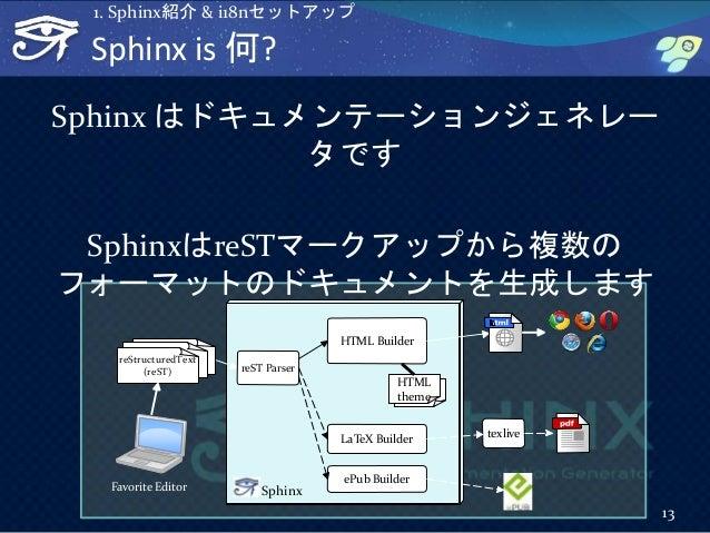 Sphinx is 何? Sphinx はドキュメンテーションジェネレー タです SphinxはreSTマークアップから複数の フォーマットのドキュメントを生成します 13 1. Sphinx紹介 & i18nセットアップ Sphinx reS...