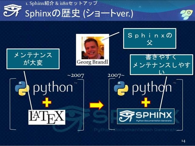 Sphinxの歴史 (ショートver.) 14 1. Sphinx紹介 & i18nセットアップ Sphinxの 父 メンテナンス が大変 ~2007 書きやすく メンテナンスしやす い2007~