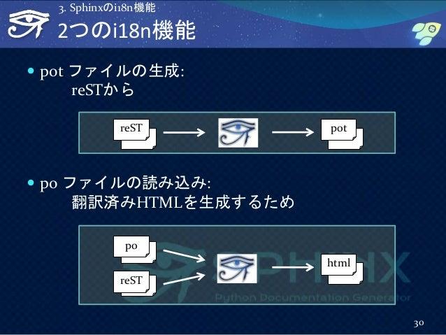 2つのi18n機能  pot ファイルの生成: reSTから  po ファイルの読み込み: 翻訳済みHTMLを生成するため 30 3. Sphinxのi18n機能 reST pot reST html po