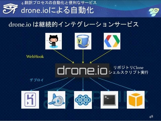 drone.ioによる自動化 48 WebHook デプロイ リポジトリClone シェルスクリプト実行 drone.io は継続的インテグレーションサービス 4.翻訳プロセスの自動化と便利なサービス