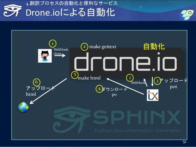 Drone.ioによる自動化 51 アップロード pot ダウンロード po アップロード html WebHook clone 1 5 6 make html make gettext2 3 4 1 WebHook 自動化 4.翻訳プロセスの...