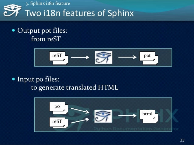 Translation flow  Generate pot  Translate pot into po  Generate Translated HTML 34 3. Sphinx i18n feature reST pot reST...