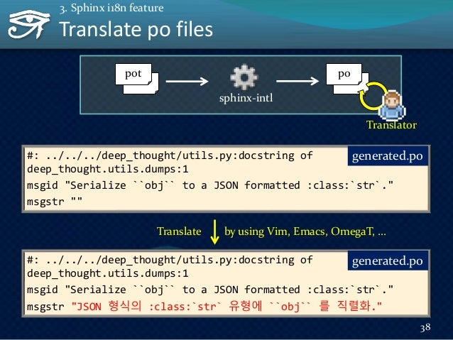 Input po files 39 3. Sphinx i18n feature reST html po Translated $ make html ... Build finished. The HTML pages are in _bu...