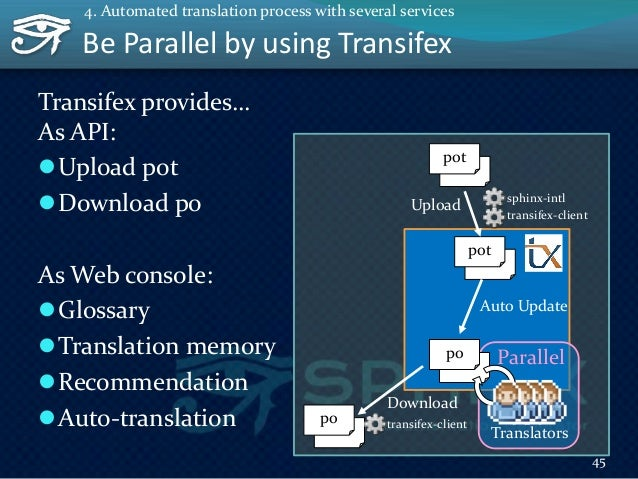 Translation on Transifex web console 46 4. Automated translation process with several services Original Text Translated Te...
