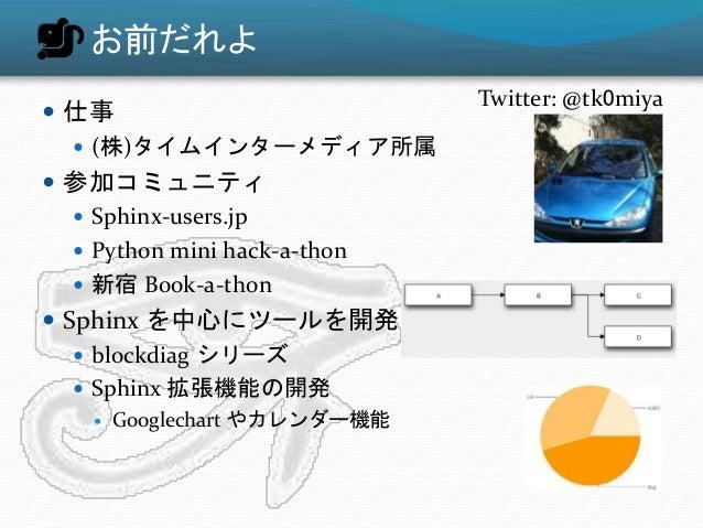 Sphinx拡張 探訪 2014 #sphinxjp Slide 2