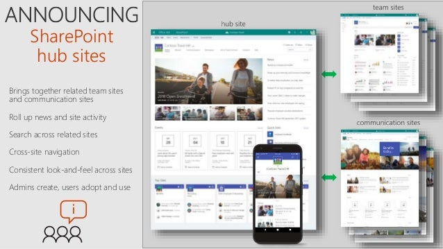 sharepoint hub sites overview