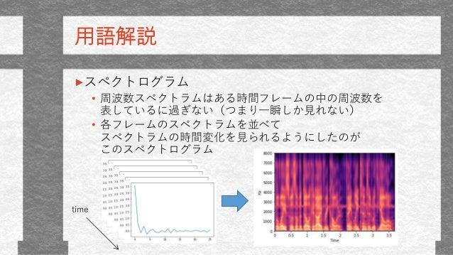 用語解説 スペクトログラム • 周波数スペクトラムはある時間フレームの中の周波数を 表しているに過ぎない(つまり一瞬しか見れない) • 各フレームのスペクトラムを並べて スペクトラムの時間変化を見られるようにしたのが このスペクトログラム ti...