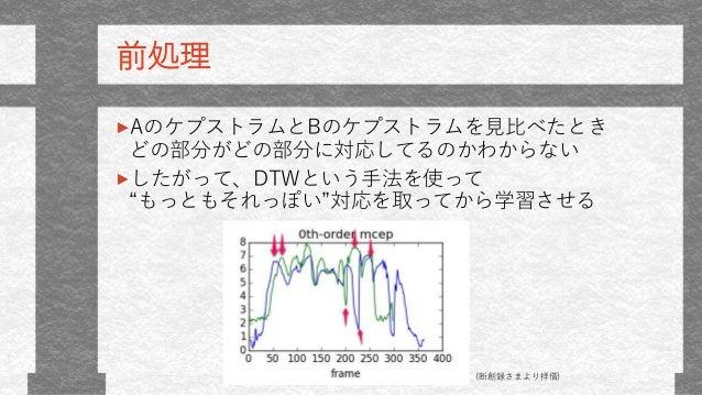 """前処理 AのケプストラムとBのケプストラムを見比べたとき どの部分がどの部分に対応してるのかわからない したがって、DTWという手法を使って """"もっともそれっぽい""""対応を取ってから学習させる (断創録さまより拝借)"""
