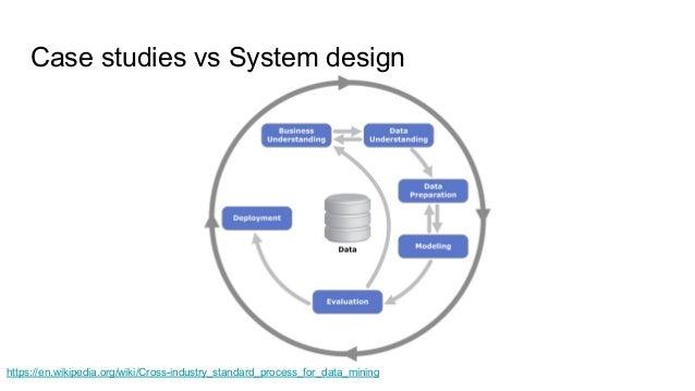 Case studies vs System design https://en.wikipedia.org/wiki/Cross-industry_standard_process_for_data_mining