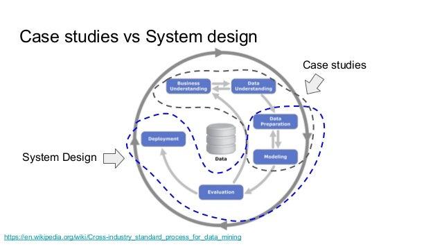 Case studies vs System design https://en.wikipedia.org/wiki/Cross-industry_standard_process_for_data_mining Case studies S...