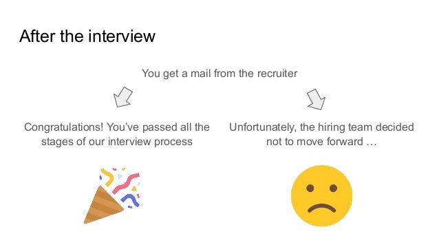 After the interview You get a mail from the recruiter Unfortunately, the hiring team decided not to move forward … Congrat...