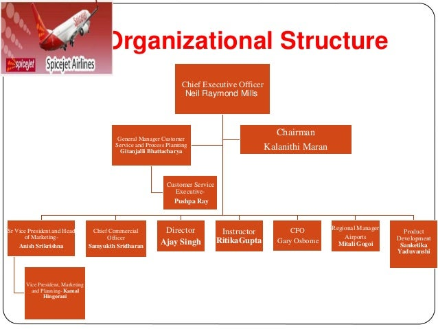 Singapore airlines organization chart