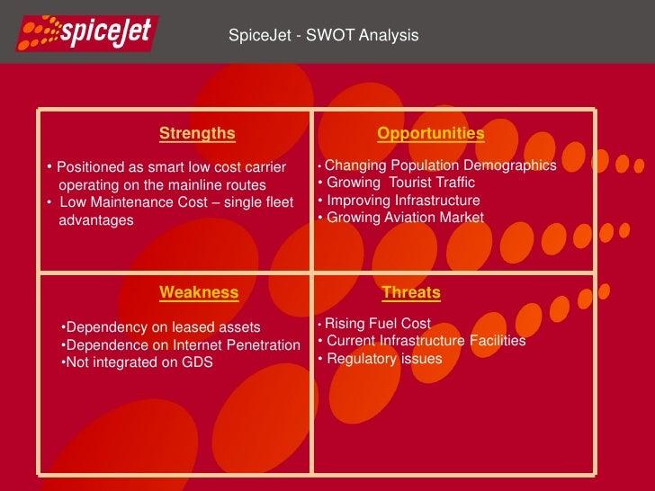 Spicejet branding presentation 06