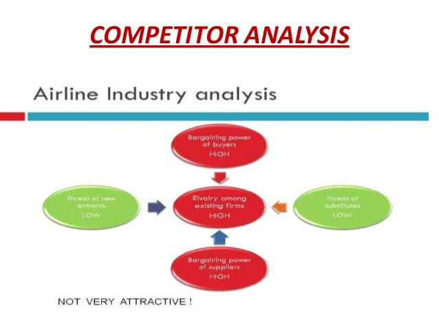 pest analysis of spice jet airline Capa's premium airline profiles combine our news, data and analysis to provide you with everything you need to know about spicejet.
