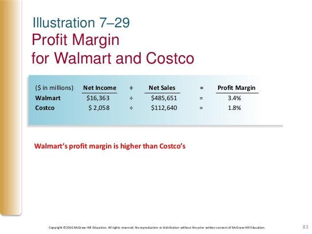 walmart profit margin 2016