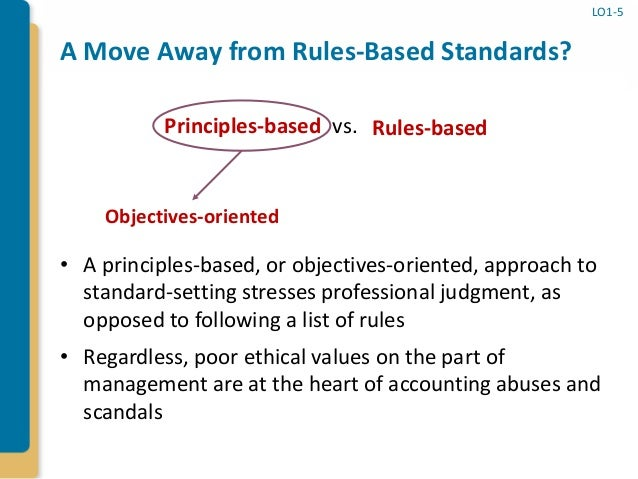 difference between rules based and principles based accounting standards August 2003 the securities and exchange commission system of a principles-based accounting rules-based standards and that.
