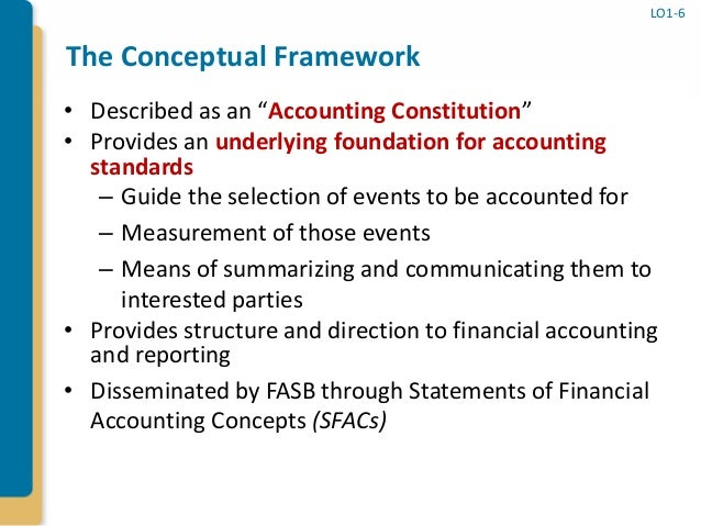 qualitative characteristics and constraints of decision useful financial reporting information accou In this chapter the nature and role of accounting is considered and the   information, as well as the qualitative characteristics of decision-useful  information, is  users of accounting information pervasive constraint user- specific qualities.