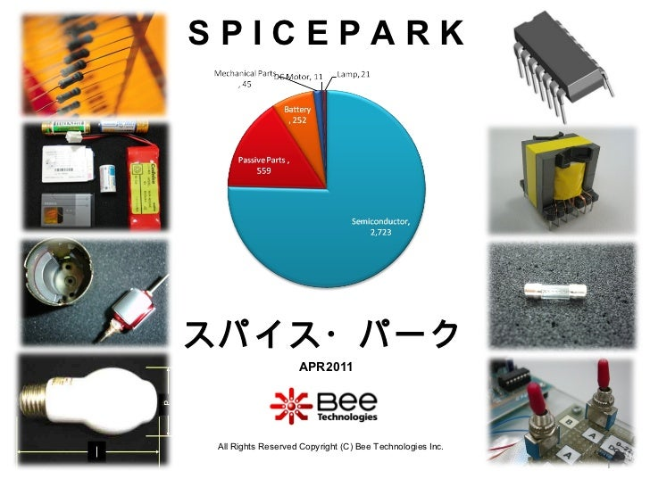 APR2011 スパイス・パーク 株式会社ビー・テクノロジー All Rights Reserved Copyright (C) Bee Technologies Inc. S P I C E P A R K