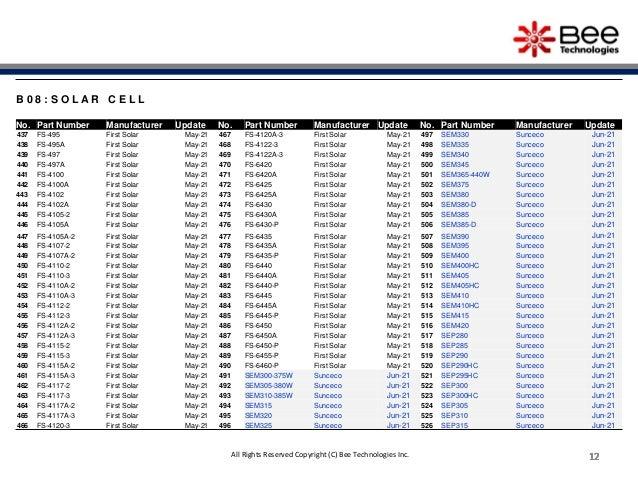 12 12 12 12 12 12 12 12 12 12 12 All Rights Reserved Copyright (C) Bee Technologies Inc. B 0 8 : S O L A R C E L L No. Par...