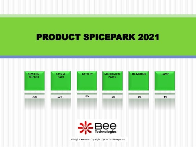 2 2 PRODUCT SPICEPARK 2021 SEMICON DUCTOR 75% PASSIVE PART 12% BATTERY 10% MECHANICAL PARTS 1% DC MOTOR 1% LAMP 1% All Rig...