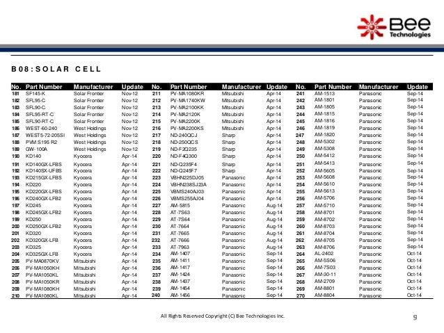 9 9 9 9 9 9 9 9 B 0 8 : S O L A R C E L L No. Part Number Manufacturer Update No. Part Number Manufacturer Update No. Part...