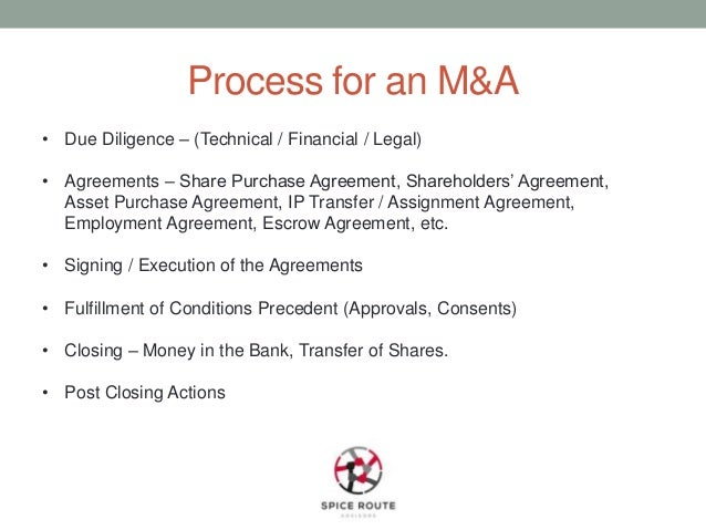 Legal Workshop On M&A For Startups