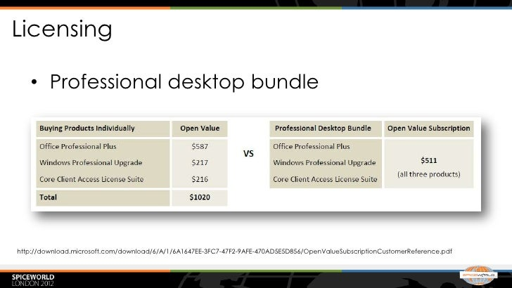 Licensing   • Professional desktop bundlehttp://download.microsoft.com/download/6/A/1/6A1647EE-3FC7-47F2-9AFE-470AD5E5D856...