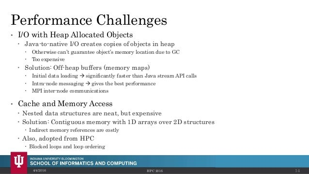 Performance Challenges 4/4/2016 HPC 2016 14 • I/O with Heap Allocated Objects  Java-to-native I/O creates copies of objec...