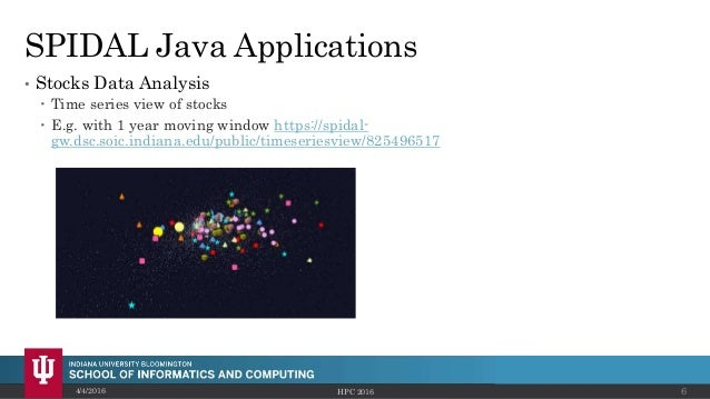 SPIDAL Java Applications • Stocks Data Analysis  Time series view of stocks  E.g. with 1 year moving window https://spid...