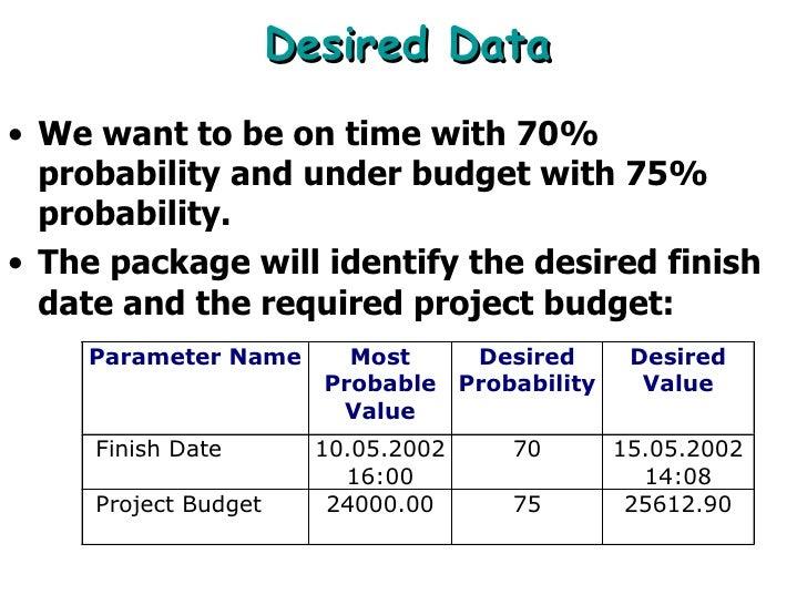 SDPM (Success Driven Project Management)