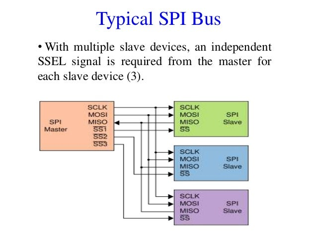 Typical SPI Bus • With multiple slave devices, an independent SSEL signal is required from the master for each slave devic...