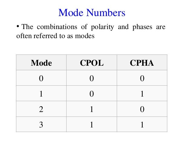 Mode Numbers • The combinations of polarity and phases are often referred to as modes Mode CPOL CPHA 0 0 0 1 0 1 2 1 0 3 1...