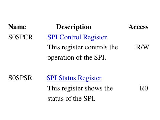 Name Description Access S0SPCR SPI Control Register. This register controls the R/W operation of the SPI. S0SPSR SPI Statu...