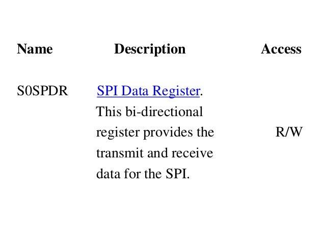 Name Description Access S0SPDR SPI Data Register. This bi-directional register provides the R/W transmit and receive data ...