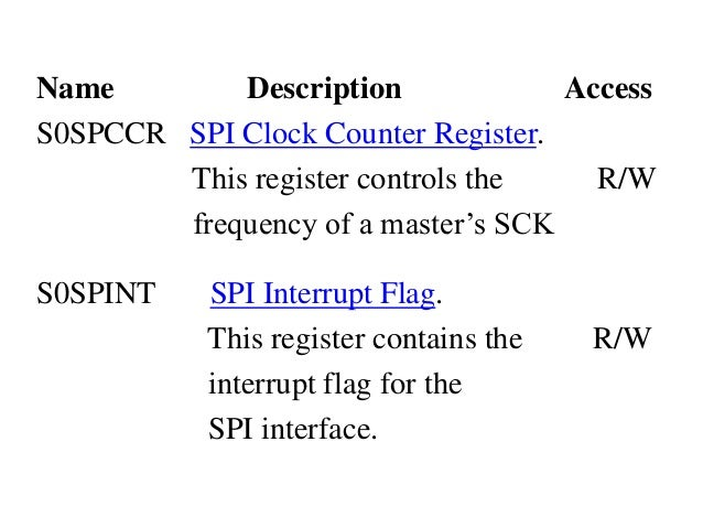 Name Description Access S0SPCCR SPI Clock Counter Register. This register controls the R/W frequency of a master's SCK S0S...
