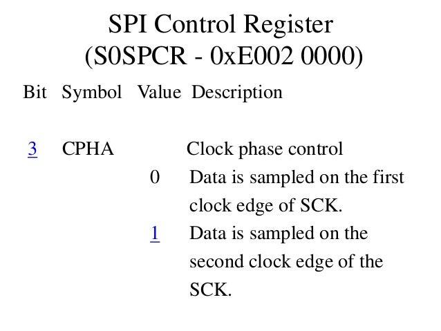 SPI Control Register (S0SPCR - 0xE002 0000) Bit Symbol Value Description 3 CPHA Clock phase control 0 Data is sampled on t...