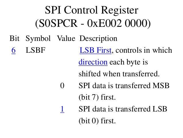 SPI Control Register (S0SPCR - 0xE002 0000) Bit Symbol Value Description 6 LSBF LSB First, controls in which direction eac...