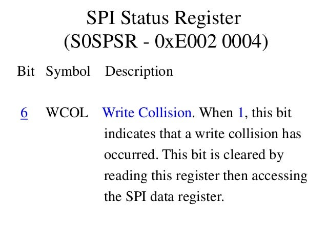 SPI Status Register (S0SPSR - 0xE002 0004) Bit Symbol Description 6 WCOL Write Collision. When 1, this bit indicates that ...