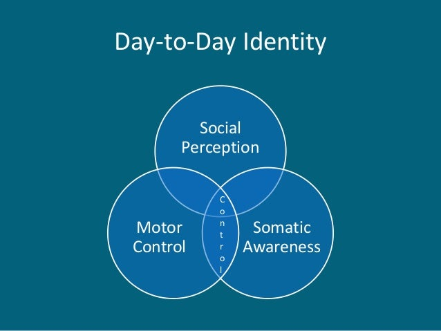 """memory and personal identity Free essay: personal identity reference: perry, dialogue on personal identity and immortality thesis identity refers to """"a relation that everything has."""