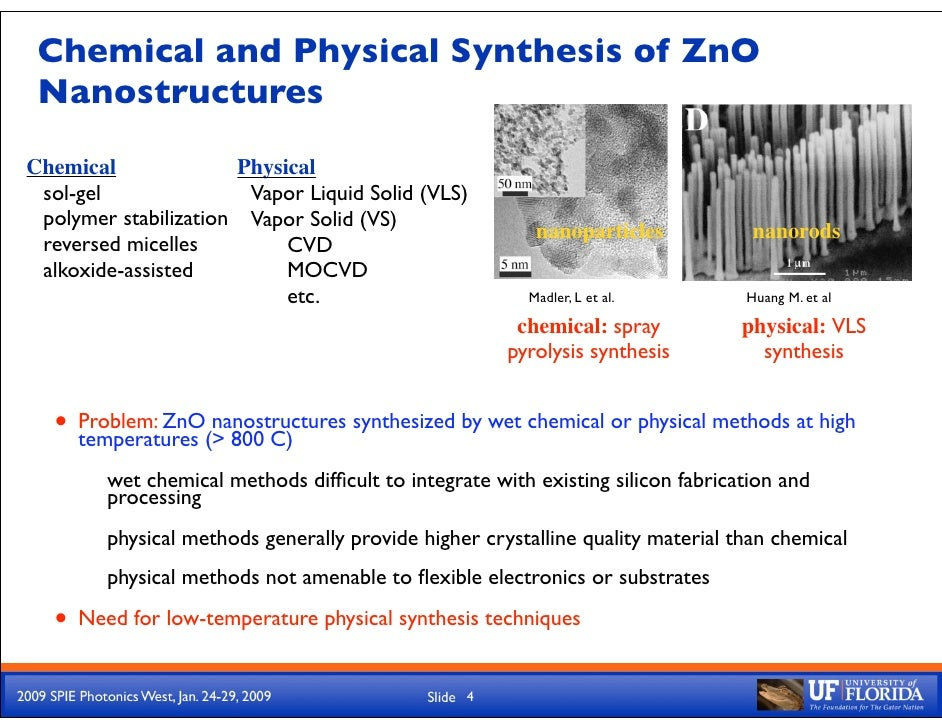 Low Temperature Synthesis Of Zno Nanoparticles