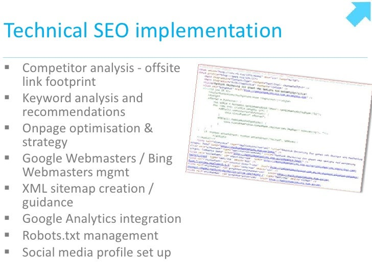 spike seo services packages pricing