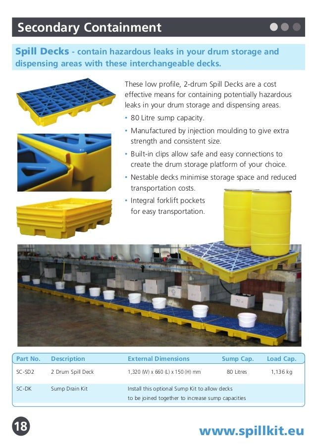 Spill Kits And Containment Systems Oil Technics Ltd