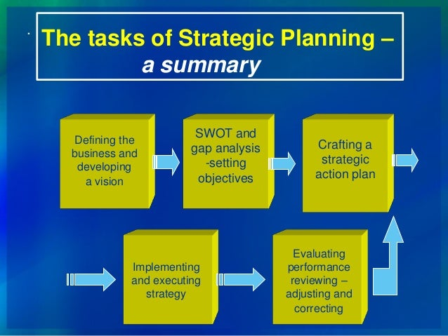 the roles of strategic planning and implementation This increased emphasis on strategic planning implementation as a process for   the role and tasks of those employees charged with strategy implementation.